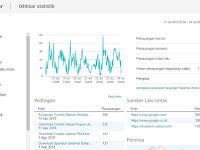 Cara Mengatasi Traffik Blog Turun Drastis Setelah Ganti Template 100% Mudah