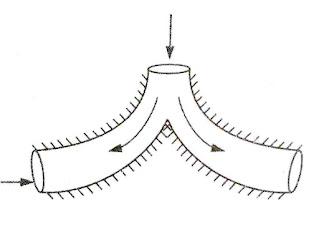Moody draft tube diagram