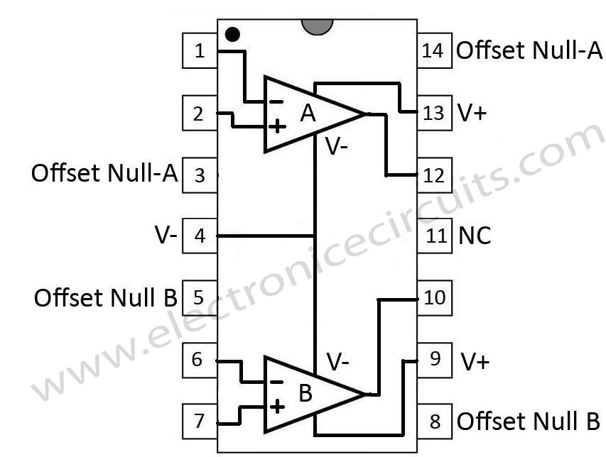 introduction of electric circuit