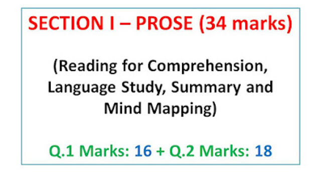 Std. XII - Annual Exam Activity Sheet Format