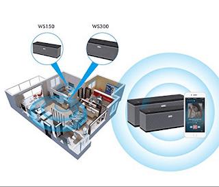 harga power amplifier sound system lapangan, merk sound system terbaik di dunia, cara merakit power sound system lapangan, merakit power sound system sendiri