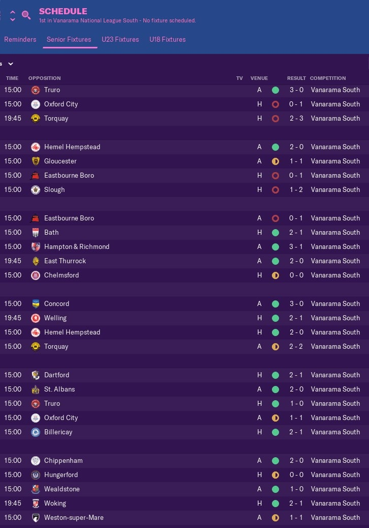 Football Manager Results