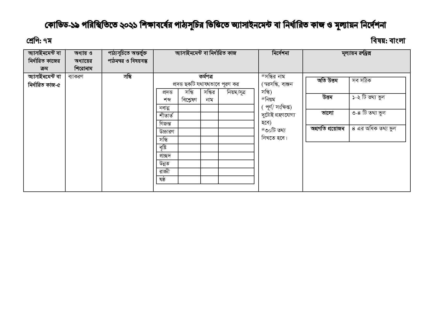 17th Week Class 7 Bangla Assignment 2021