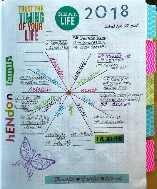 family birthday wheel in my Tangle Starts Planner available on amazon #zebrapen