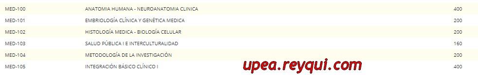 Planes de estudios en la UPEA