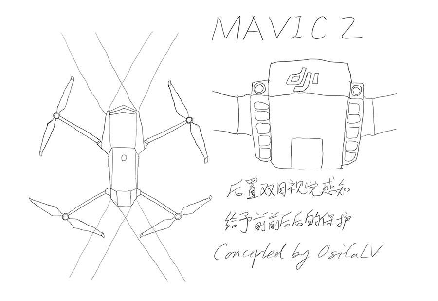 Схема работы передних и задних датчиков препятствий в дроне DJI Mavic II