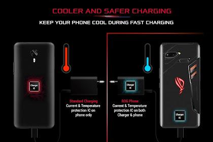 Fitur Andalan yang Dimiliki Asus ROG Phone II