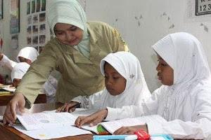 Lowongan Kerja SDIT Salman Alfarisy Pekanbaru Juni 2019