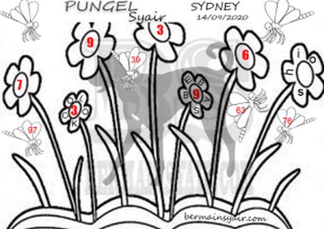 Kode syair Sydney Senin 14 September 2020 251
