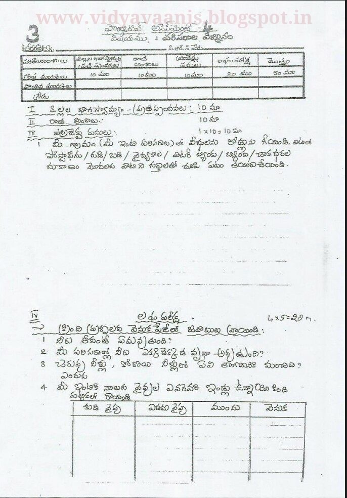 FA 4 Question Papers for 1st,2nd,3rd,4th,5th CLASSES AP/TS