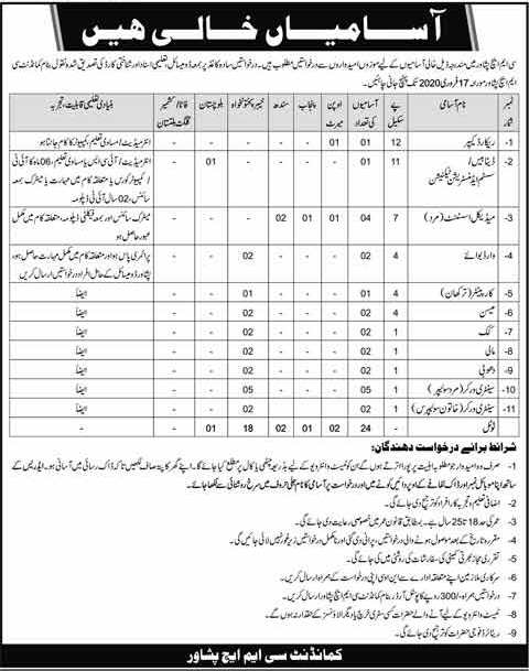 Latest Combined Military Hospital CMH Jobs For Record Keeper, Database Administrator & Others Latest Advertisement February 2020