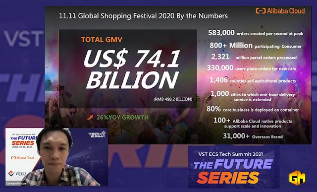 VST ECS Amazon Gizmo Manila