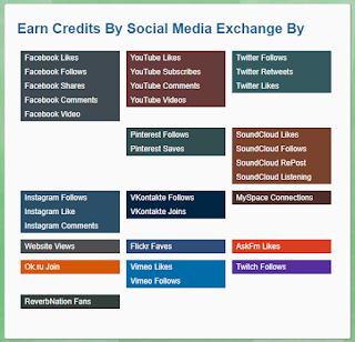 Redes sociales que funcionan con Like4Like