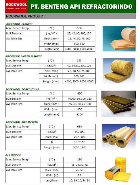 Rockwool Fiber Blanket,Rockwool Board,Rockwool Pipe Section & Glasswool