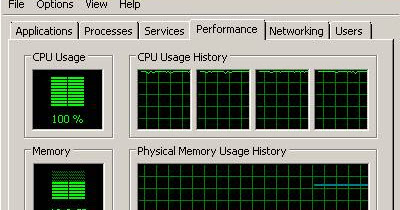 Troubleshooting High-CPU Utilization for SQL Server