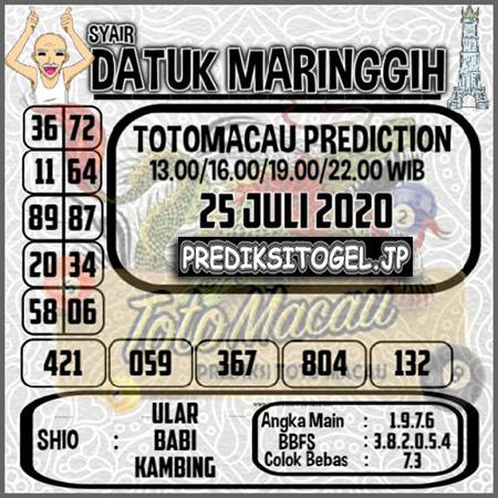 Syair Datuk Maranggih Totomacau Sabtu 25 Juli 2020