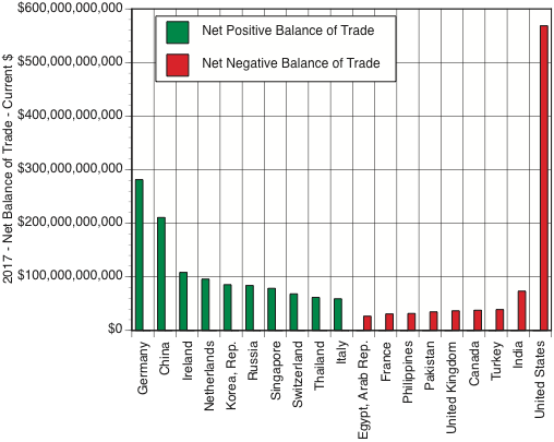 Paul Strassmann's blog: 124 Do US and China Trade Differences Call