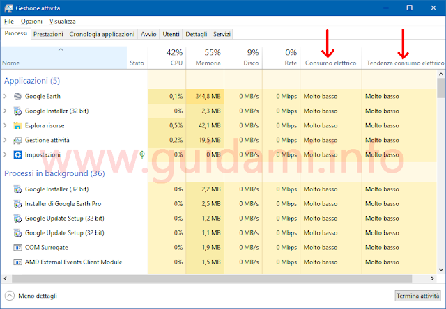 Task Manager Windows 10 con colonne consumo elettrico
