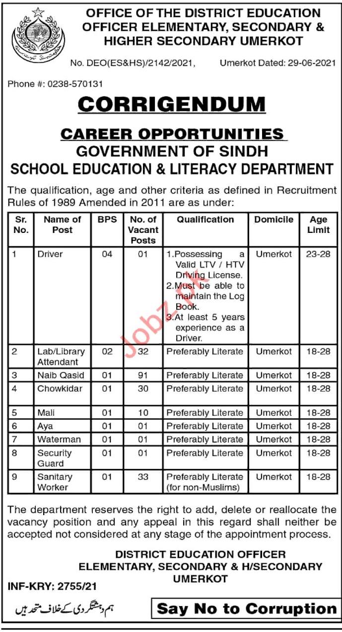 School Education & Literacy Department Umerkot Latest Jobs 2021 in Pakistan