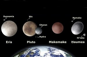 Planet katai