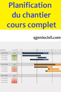 planification chantier cours , planification chantier batiment , planification d'un chantier pdf , la planification de chantier ,