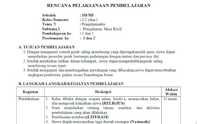 RPP 1 Lembar PJOK Lengkap kelas 1,2,3,4,5 dan 6 SD/MI