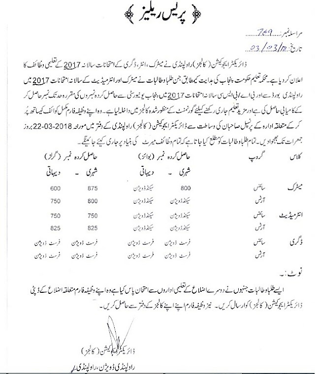 SCHOLARSHIPS ON THE BASIS OF MATRIC, INTERMEDIATE AND BA / BSC EXAMINATIONS 2017