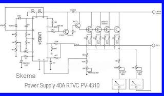 Diagram Skematik Catu Daya RTVC PV-4310