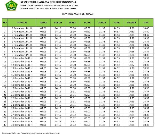 jadwal imsak waktu buka puasa Kabupaten Tuban 2020 m ramadhan 1441 h tomatalikuang.com