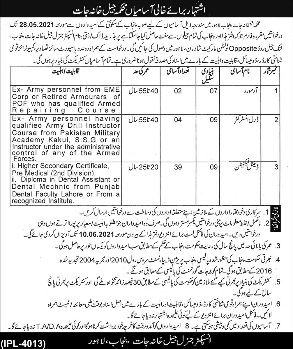 Prison Department Punjab Jail Khana Jat Jobs 2021 Lahore