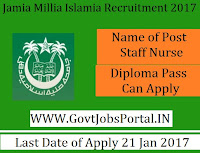Jamia Millia Islamia Recruitment 2017 – 43 Staff Nurse Post