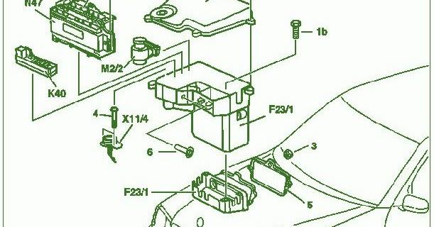 Fuse Box Diagram Mercedes Benz 2001 CLK 320 ~ Mercedes