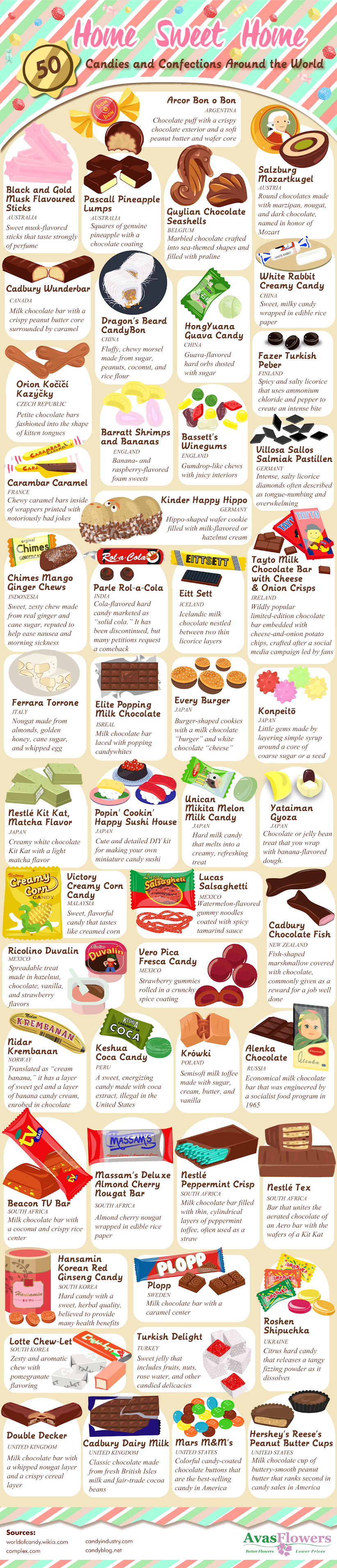 Candies to satisfy your sweet cravings