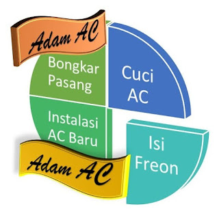 service ac bekasi oleh adam ac