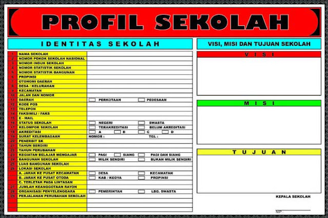 Contoh Profil Sekolah SD 2020
