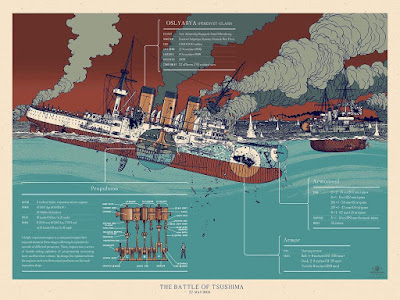 MondoCon 2016 Exclusive Battle of Tsushima Screen Print by Jared Muralt x Info-Rama