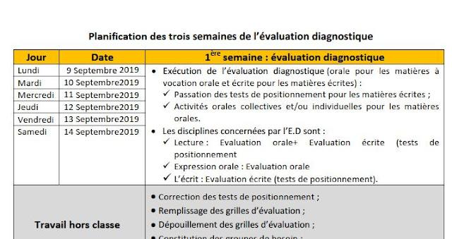 planification des trois semaines de l'évaluation diagnostique