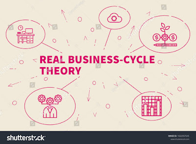 Real business cycle theory RBC theory
