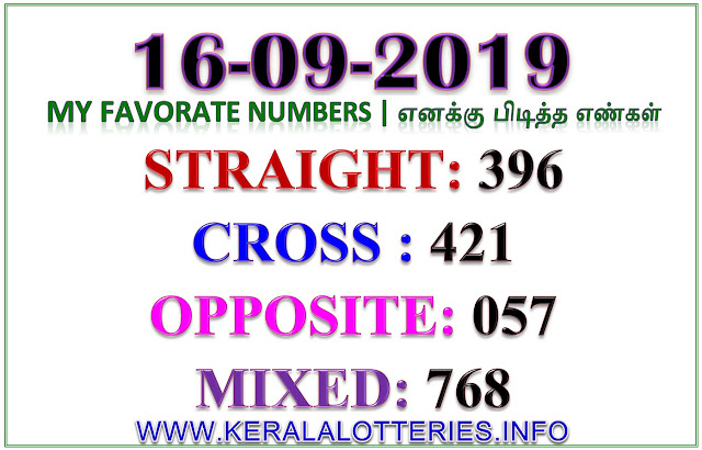 Kerala Lottery Guessing Result Best Mixed Numbers dated 16.09.2019