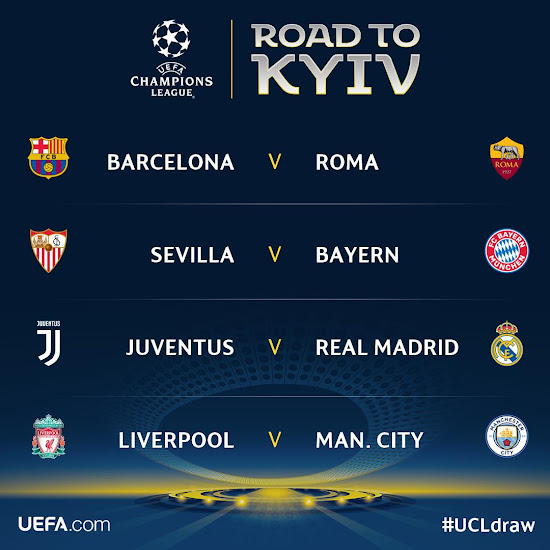 Champions League Quarter Finals Draw - Footy Headlines