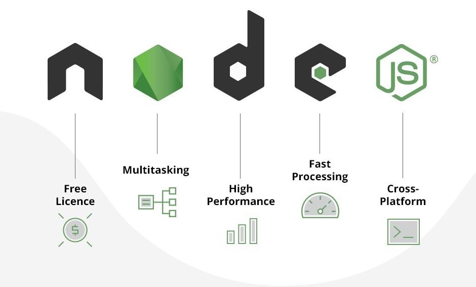 Node.js Backend Development: Features, Benefits