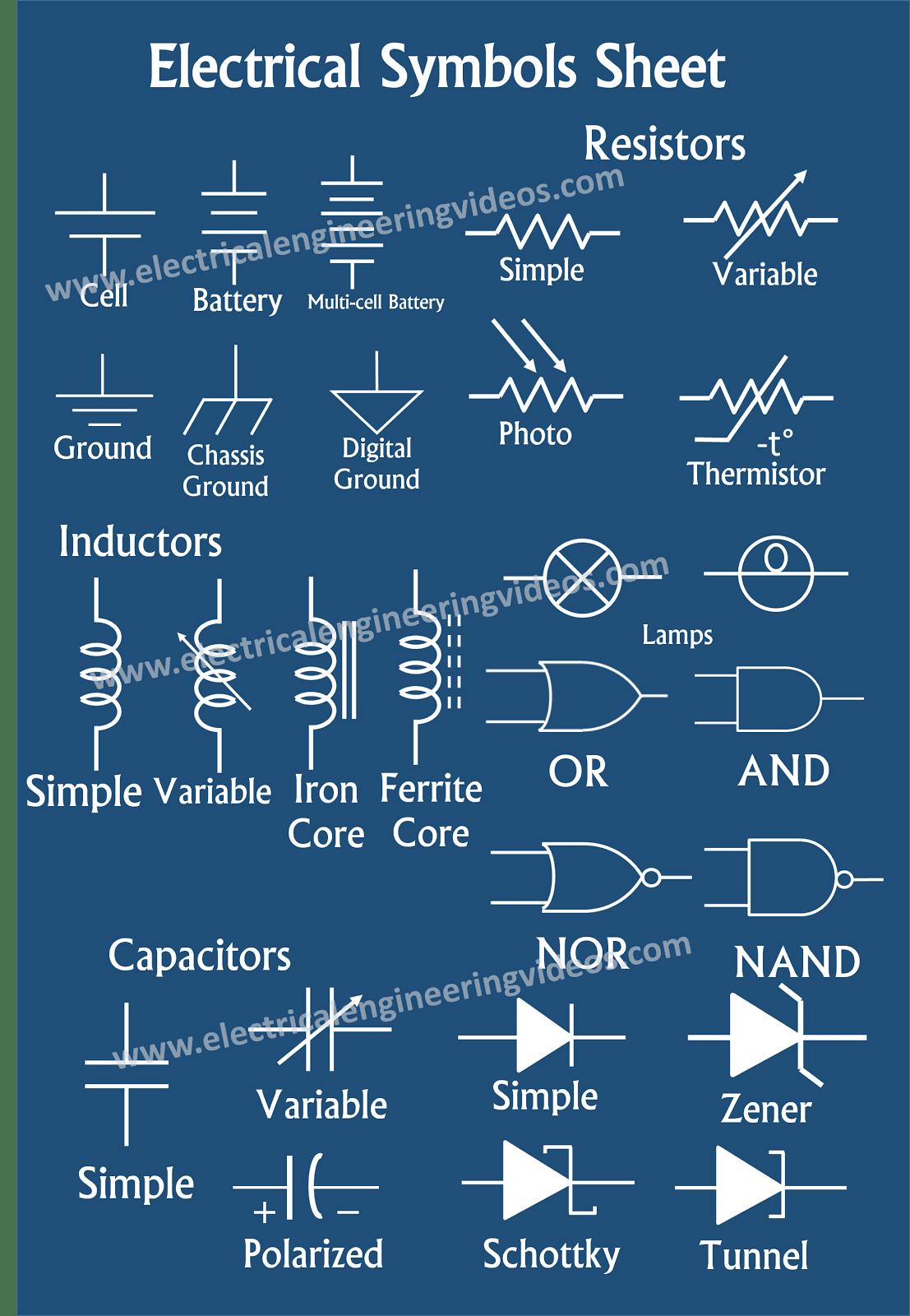 27 Electrical Symbols Sheet V 10 Electrical Engineering Videos