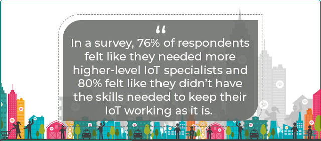 Some More IoT Facts That You Can't Ignore 3