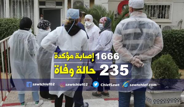 وزارة الصحة : 1666 إصابة مؤكدة و 235 حالة وفاة