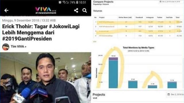 Klaim Erick Tohir soal Tagar #JokowiLagi Kalahkan #2019GantiPresiden Dibantah Pakar Sosial Media