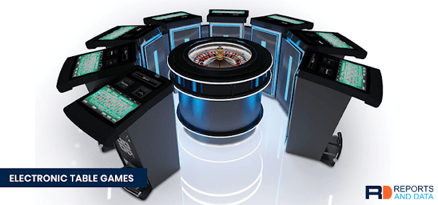 Electronic Table Games: The Future of Casinos