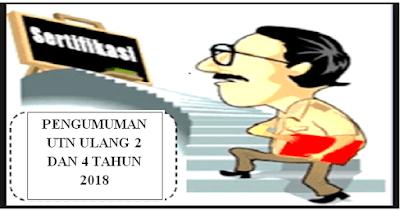 Pengumuman Hasil UTN Ulang 2 dan 4 2018 Semua Rayon LPTK Sertifikasi Guru