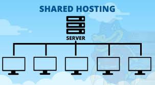 Cara Konfigurasi Share Hosting Server Dengan Bind9 Apache2 di Linux Debian