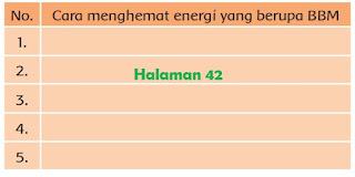Cara menghemat energi yang berupa BBM www.simplenews.me