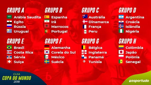 LOUCOS POR TECNOLOGIAS  Projeto Copa da Rússia 2018. Símbolos ... 18ebadb3c1cbf